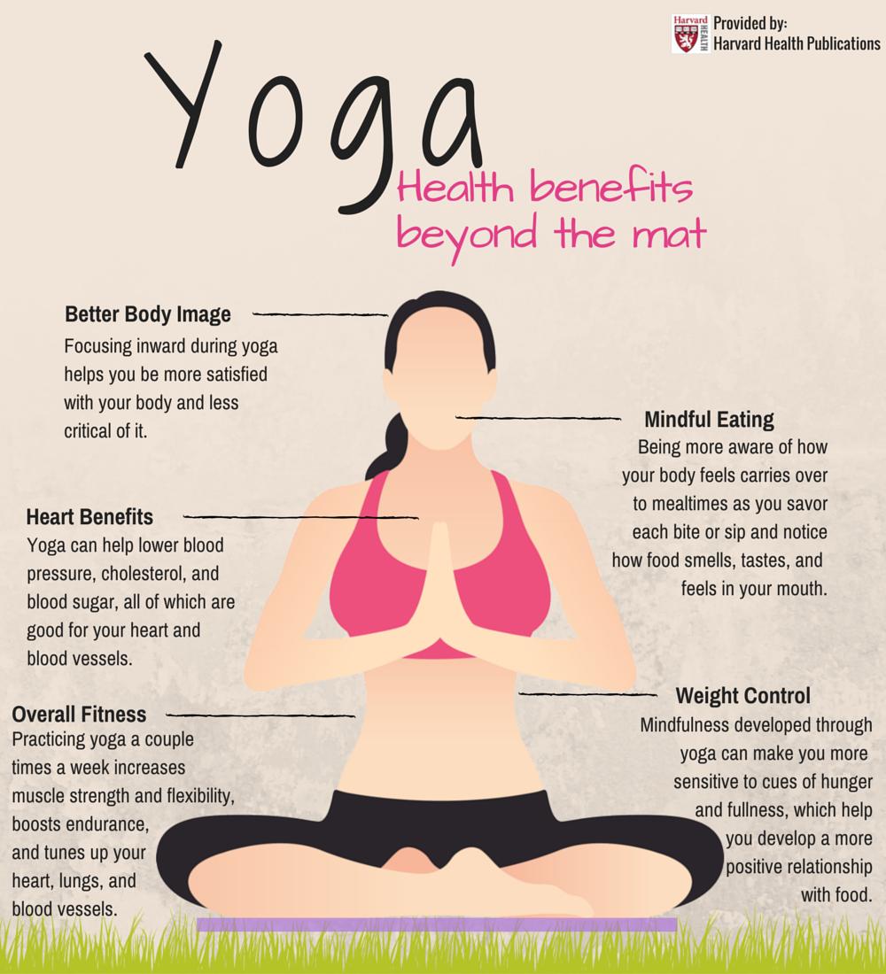 Yoga Infograph
